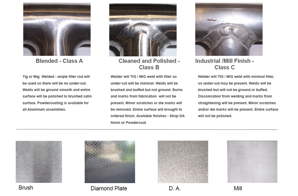 AluminumWeldFinishes.png