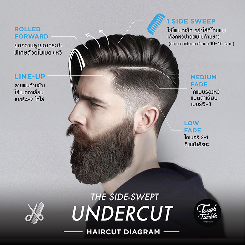 THE SIDE-SWEPT UNDERCUT