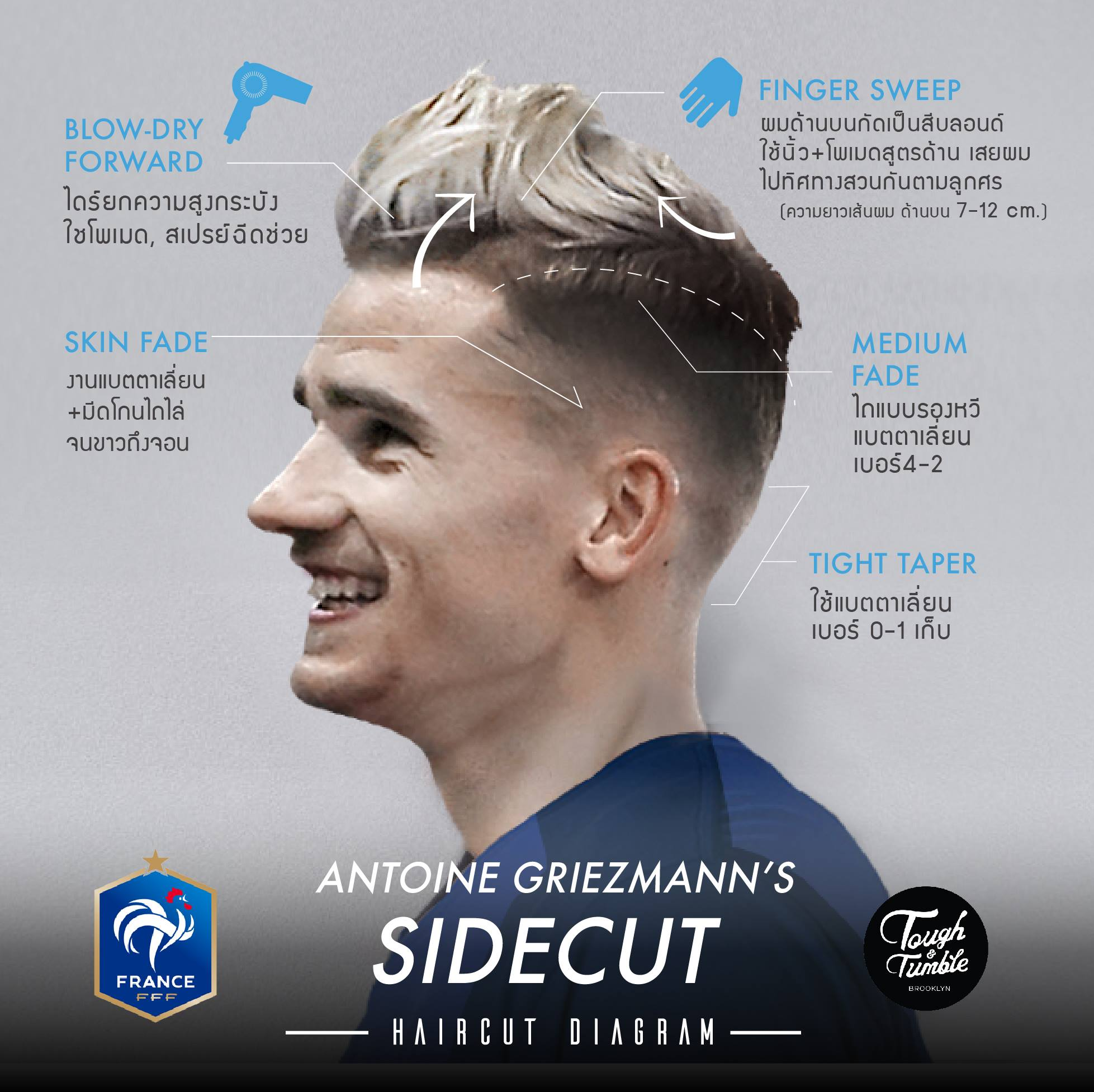 Griezmann+Sidecut+Haircut Diagram
