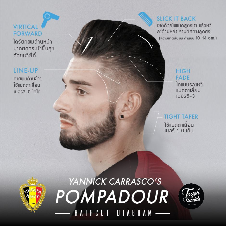 Carrasco+Pompadour+Haircut Diagram