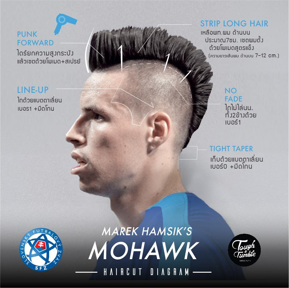Marek Hamsik+Mohawk+Haircut Diagram