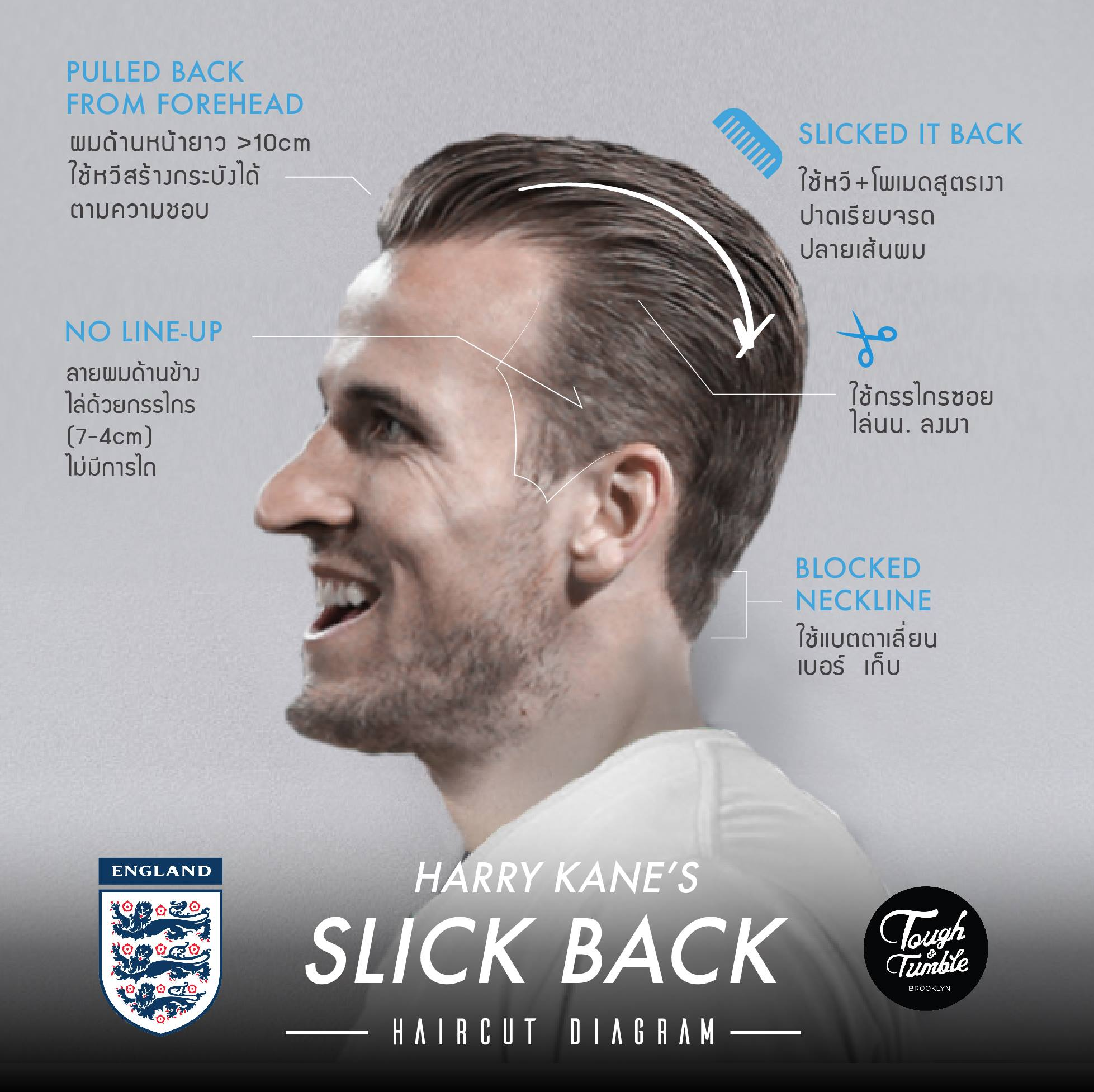 Harry Kane+Slick Back+Haircut Diagram