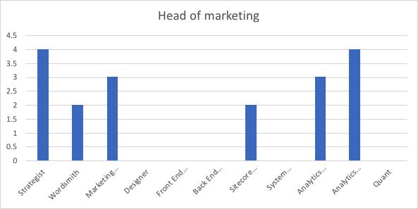skills-marketing.png