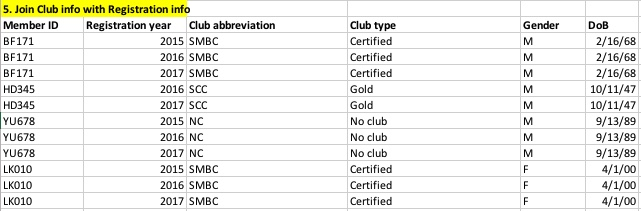 Join Club info with Registration info.jpg