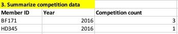 Summarize competition data.jpg