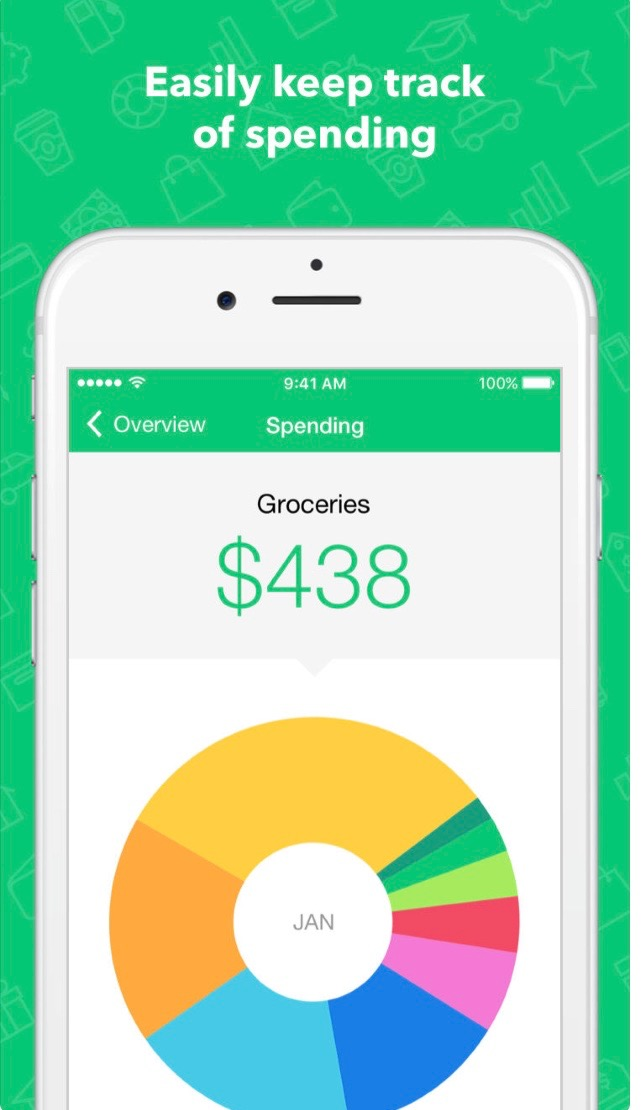 Mint Personal Finance Management // Apps For The Modern Woman on The Good Trade