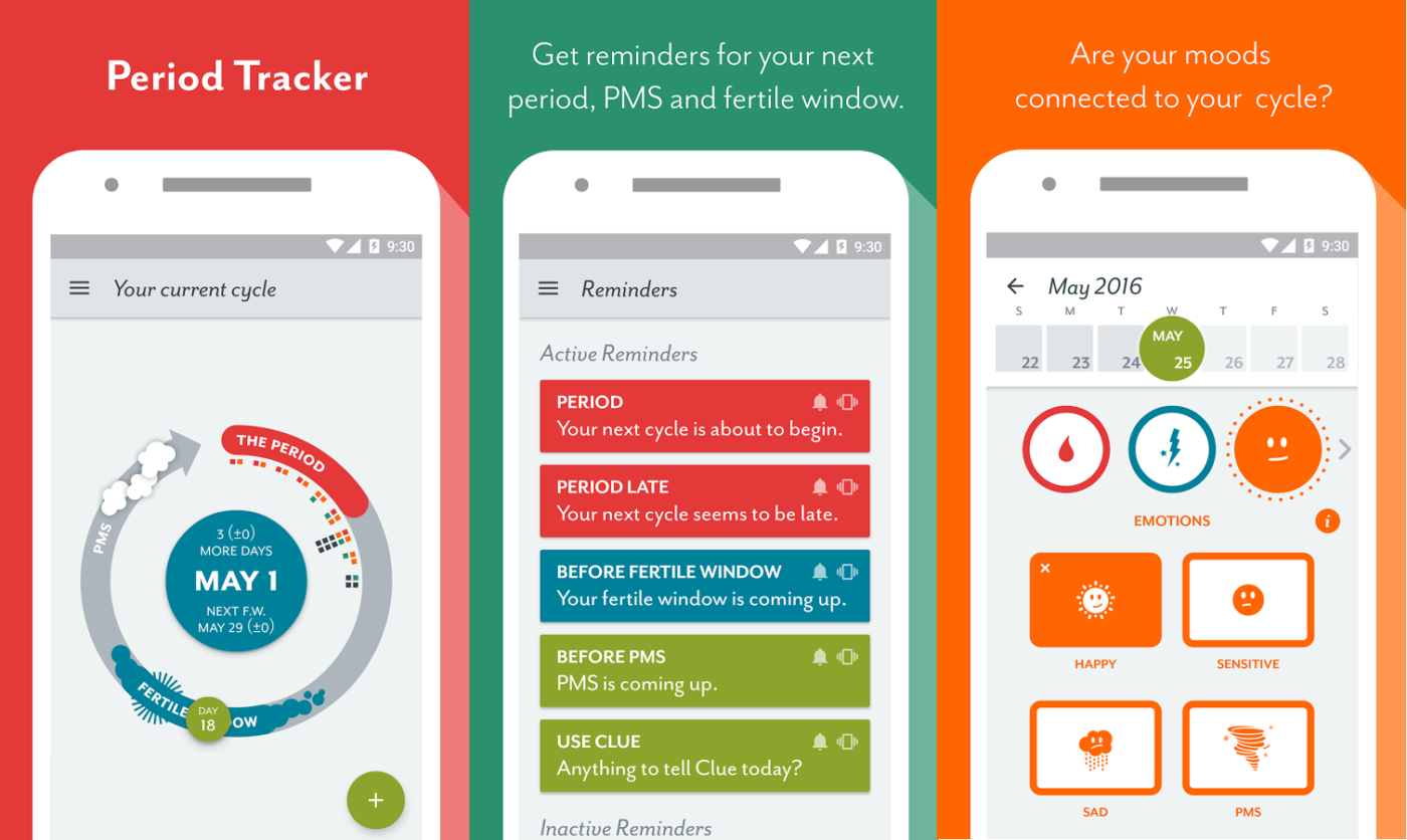 Best Period Trackers For Women - Clue
