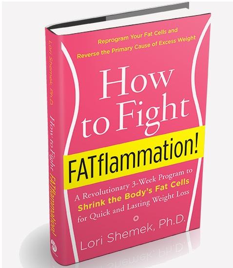 FATflammation