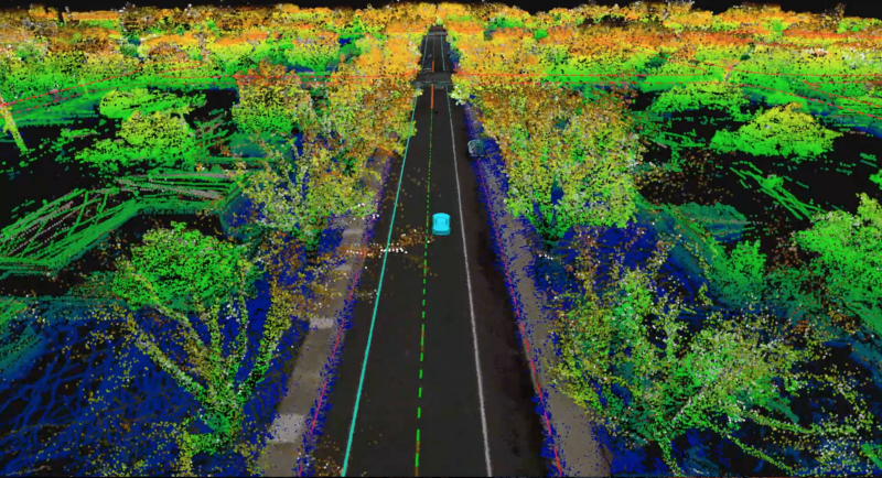 Car mapping of the surrounding environment (FutureCar.com)