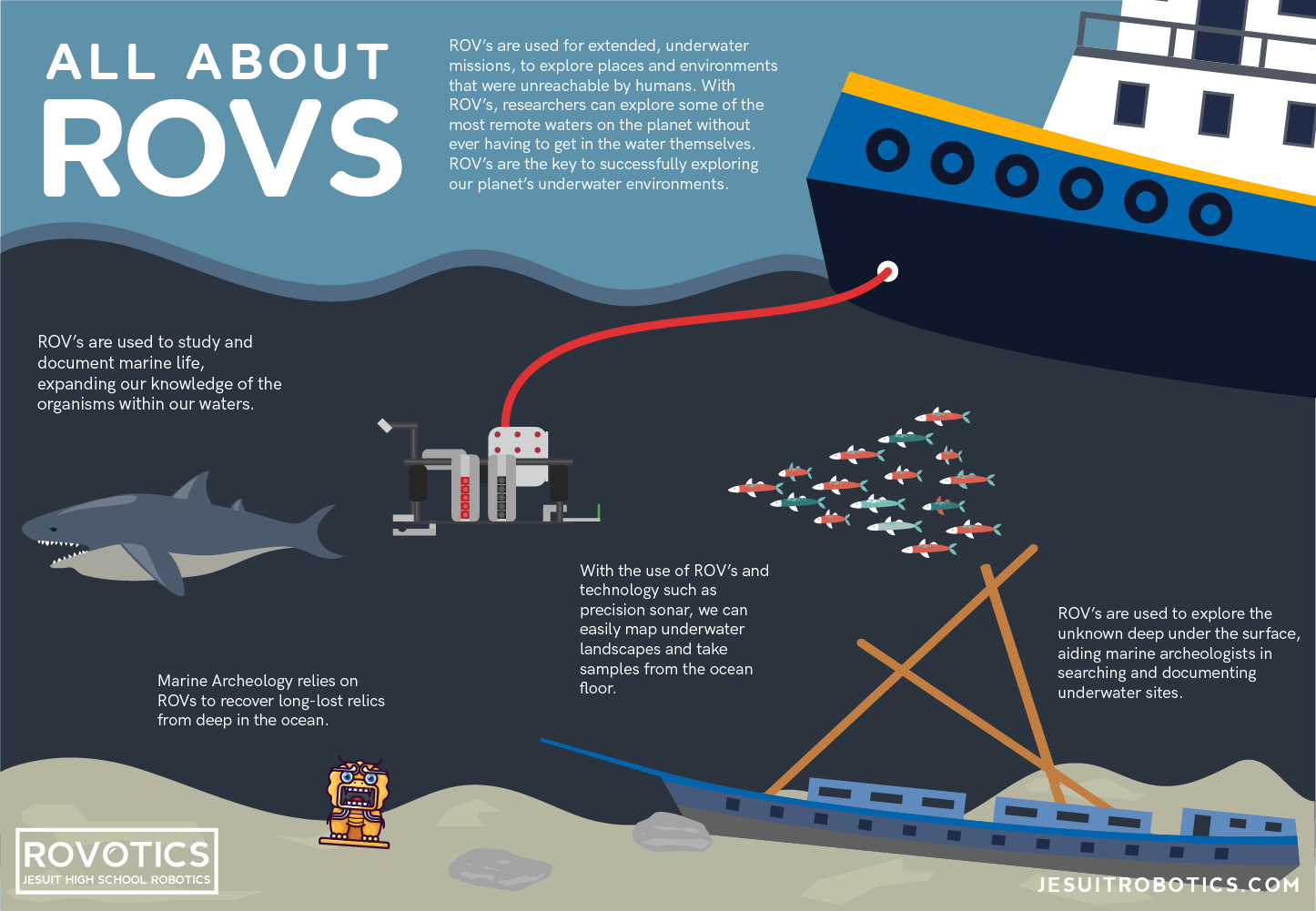 ROV Infographic.png