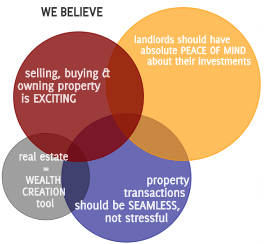 Infographic - Our Beliefs.PNG