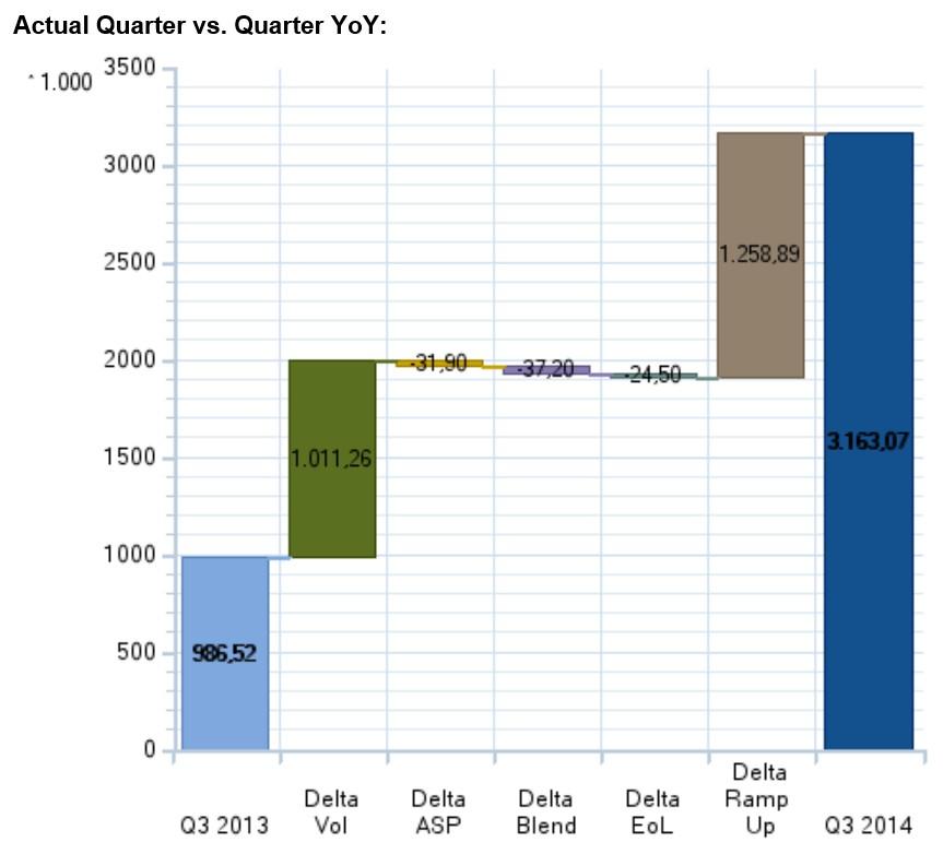 Shibui-IT Revenue Delta Chart.jpg