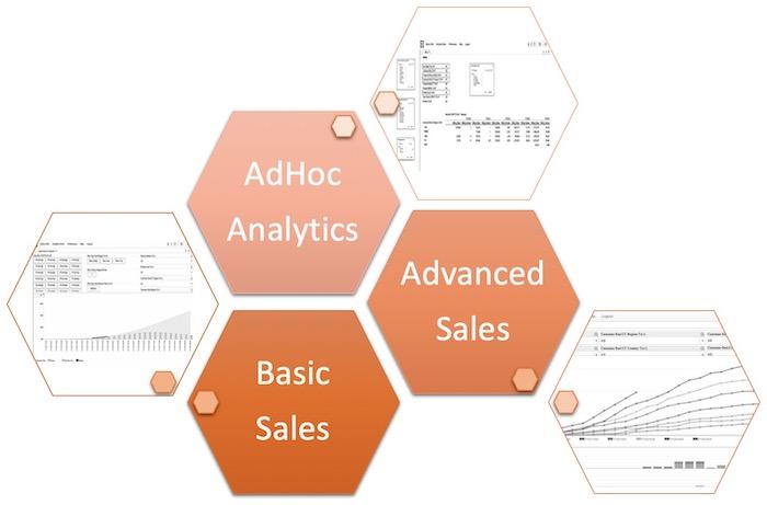 Sales_Modules.jpg