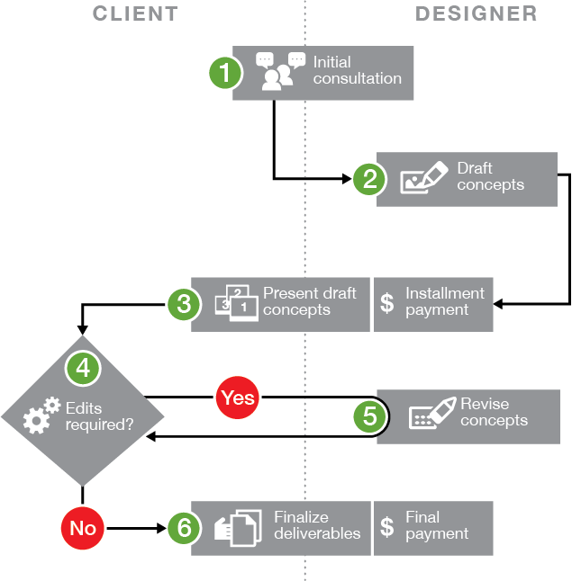 Workflow_Infographic_06.png
