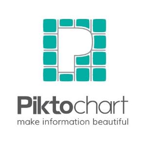 Jason Khoo - PiktoChart