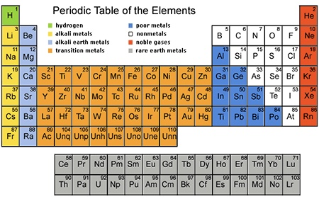 Matter is separated from energy, yet matter cannot be known apart from energy and cannot be known apart from matter.