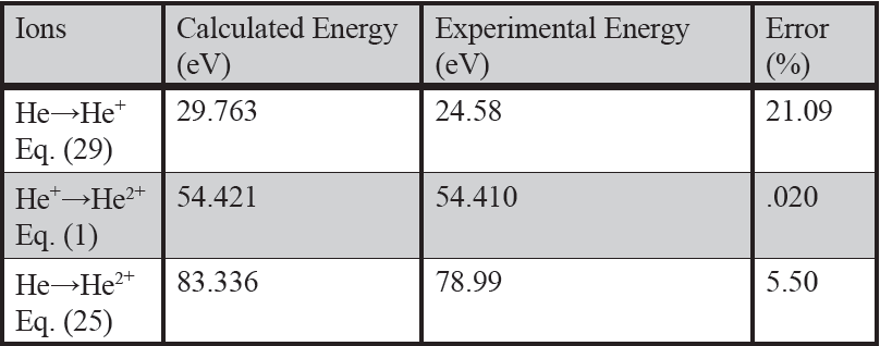 Table 3: Helium Ionization Energies.  The predicted values of ionization energies, from [Eq. (11)], [Eq. (3)], and [Eq. (10)] respectively, are compared to the experimental results, yielding percent errors (Charlotte E. M., 1949).