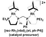 Figure 5: The molecular structure of the catalyst precursor, et, ph-P4
