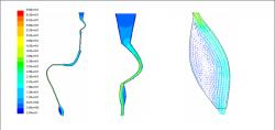 Figure 11. Velocity contours and vectors of two-dimensional cross section of healthy urethra, simulated in turbulent standard k-epsilon solver (Fluent). Contours are shown for the urethra as a whole (a) and magnified at the bladder neck (b). Vectors are shown for magnified region at the navicular fossa and urethral orifice (c) to display circulatory nature of flow. Blue contours represent minimal (zero) values, while red contours represent maximal values of velocity. Trend displays increased velocities in narrower regions of the urethra, as expected, with outlet velocity slightly greater than at the inlet.