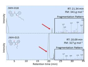 Figure 3. Chromatograms and fragmentation patterns of synthetic cannabinoid standards.  Note similar structure of cannabinoid compounds and variable retention time (RT), formula mass (FM), and fragmentation patterns of the cannabinoid standards.