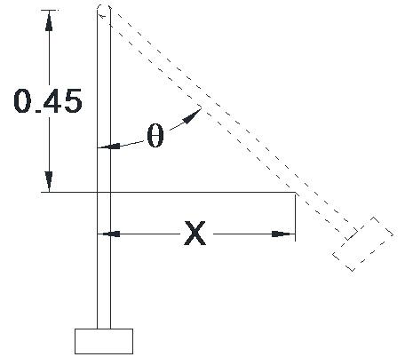 Figure 7. Configuration using optical sensor.