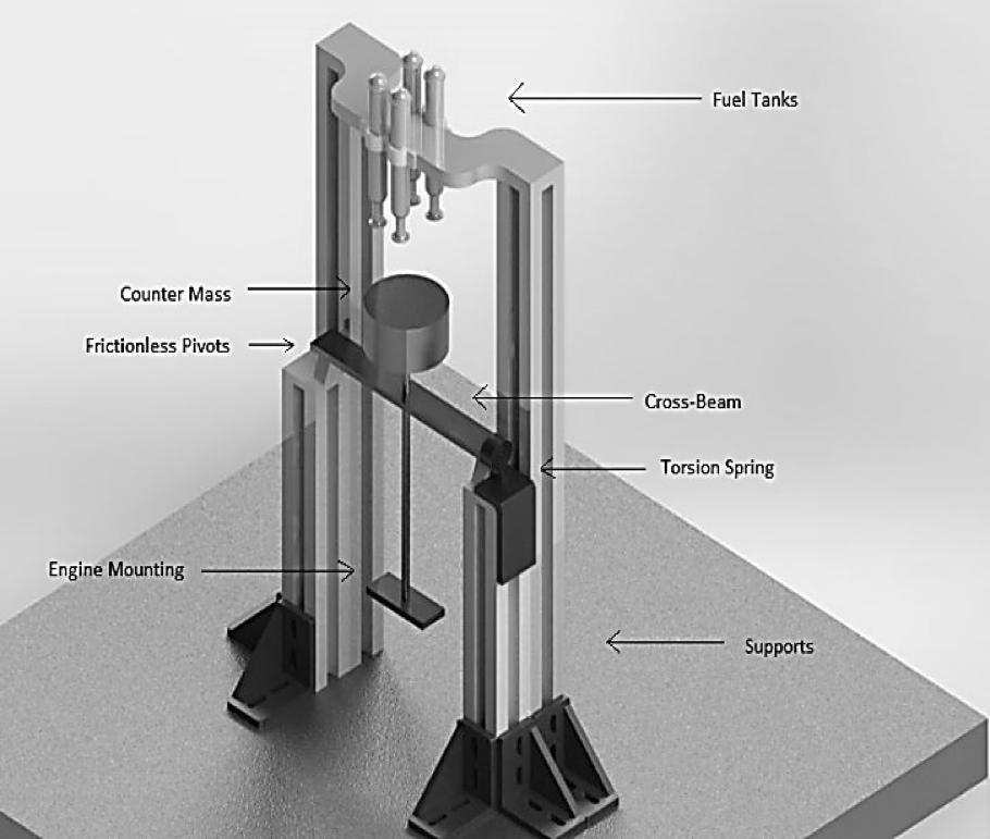 Figure 8. 3-D assembly model of the designed system.