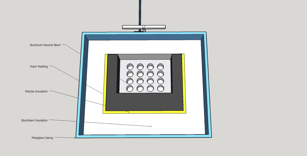 Figure 1A. The Thermoelectric Vaccine Cooler - schematic top view.