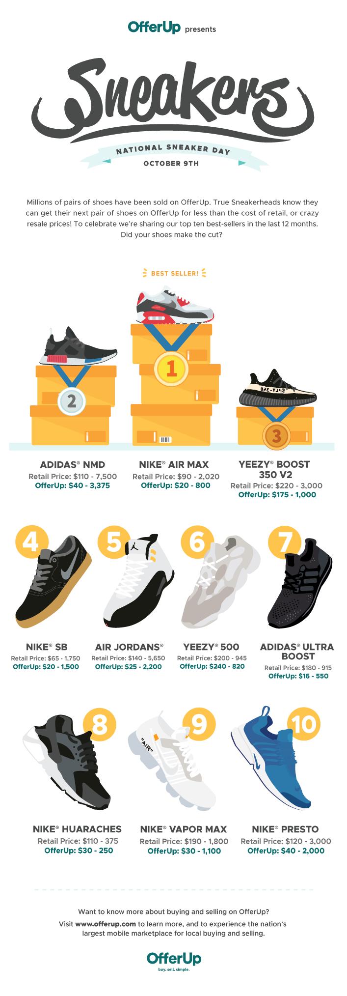 OU_PR-Sneakers_707x2027px_SHORT.png