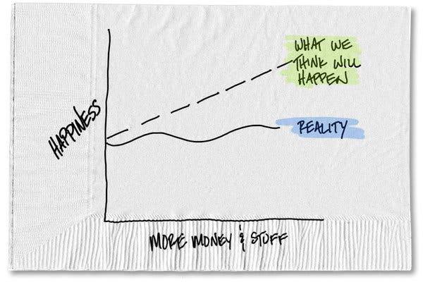 A quick sketch of the hedonic treadmill from The New York Times.