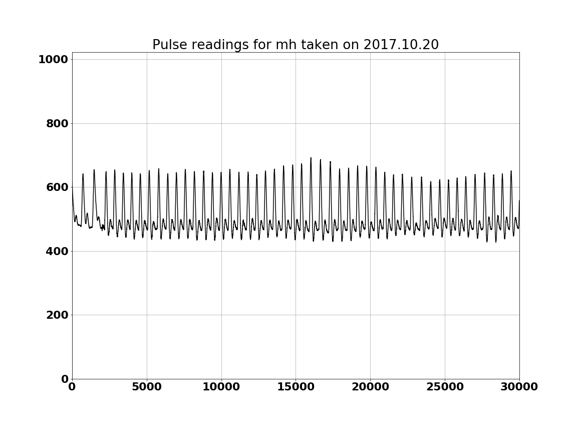 pulse_readings_mh.png