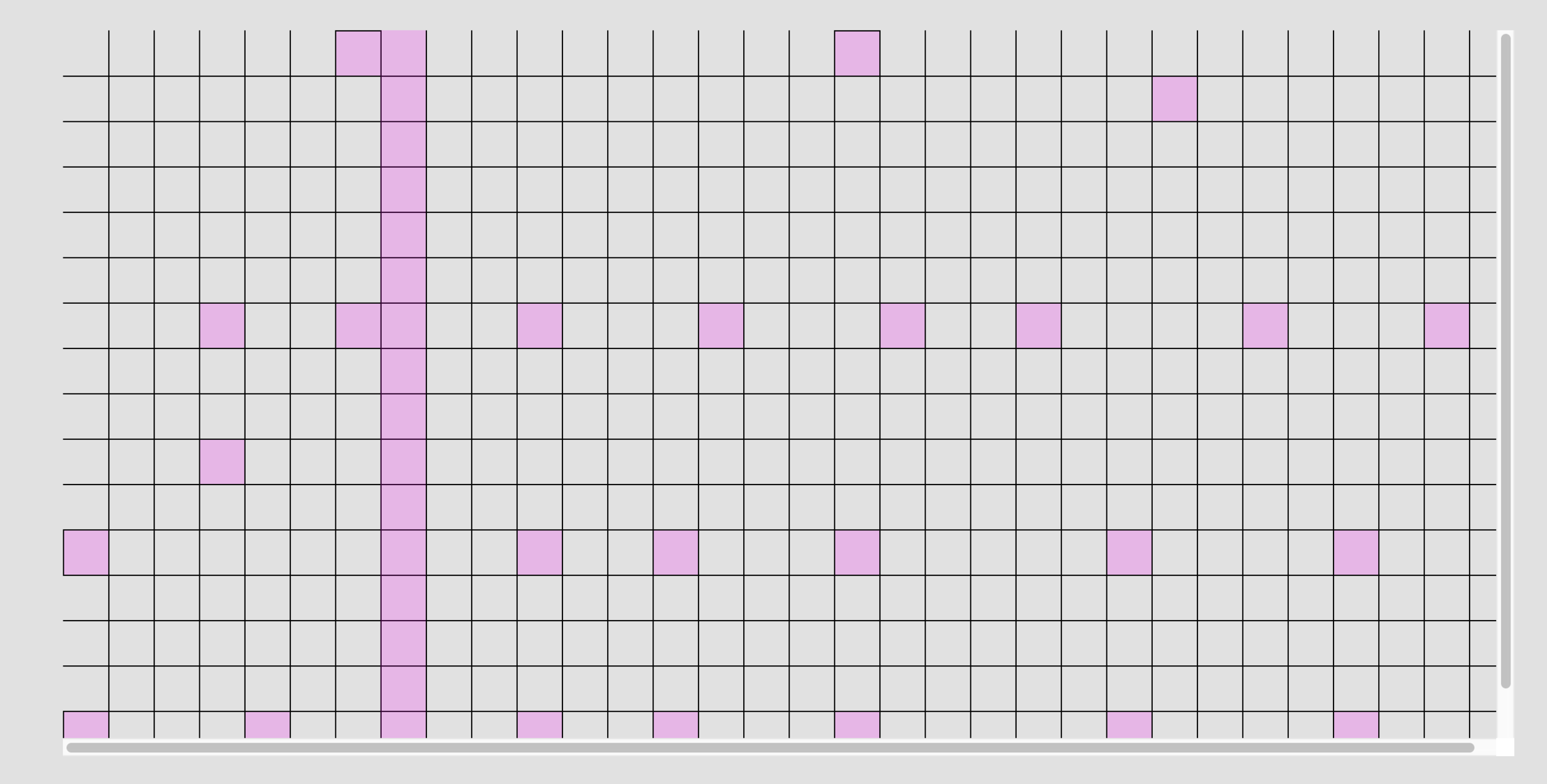 Screen shot of the melody sequencer playing a pattern.