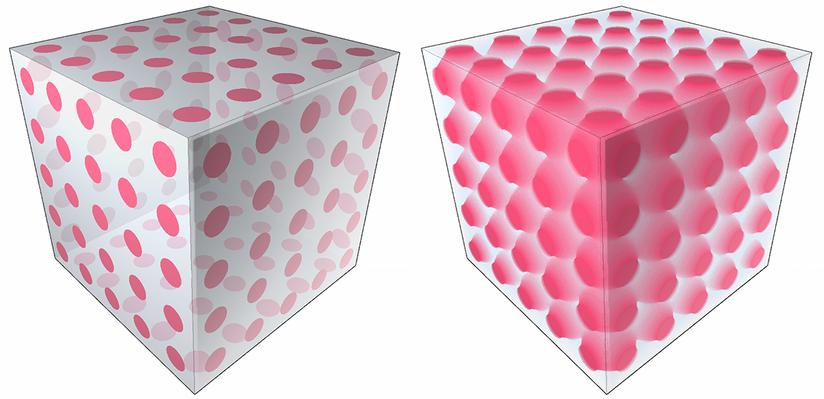 Surface rendering (left) versus volumetric rendering (right).