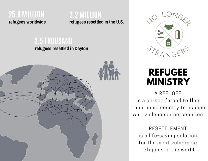 ENG No Longer Strangers Infographics - 1.png