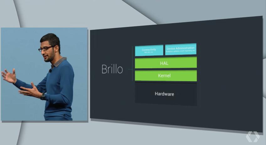 Google I O 2015 brillo.png