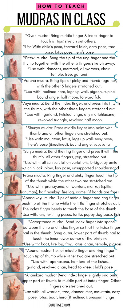 Yoga teachers- how to teach mudras in class png.png