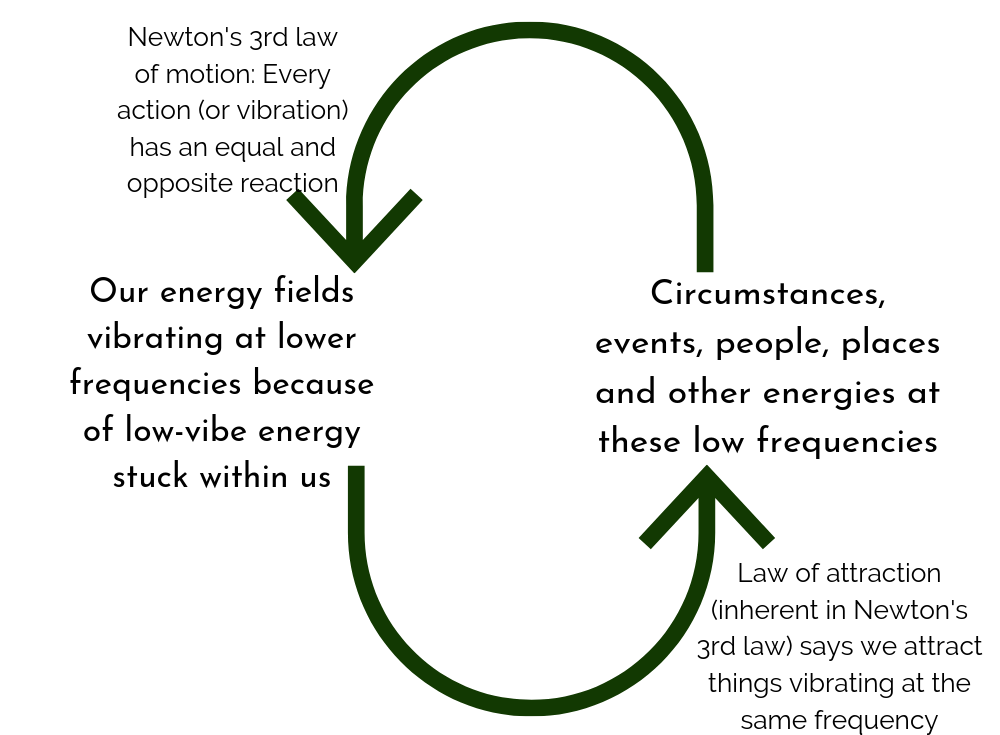 LOA cycle (1).png