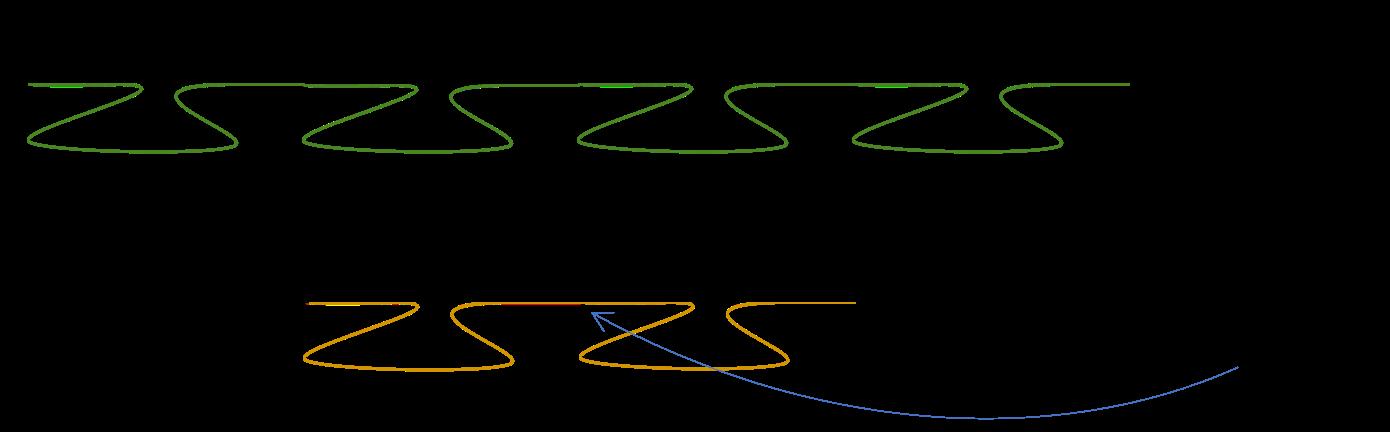 floats vs regular.png