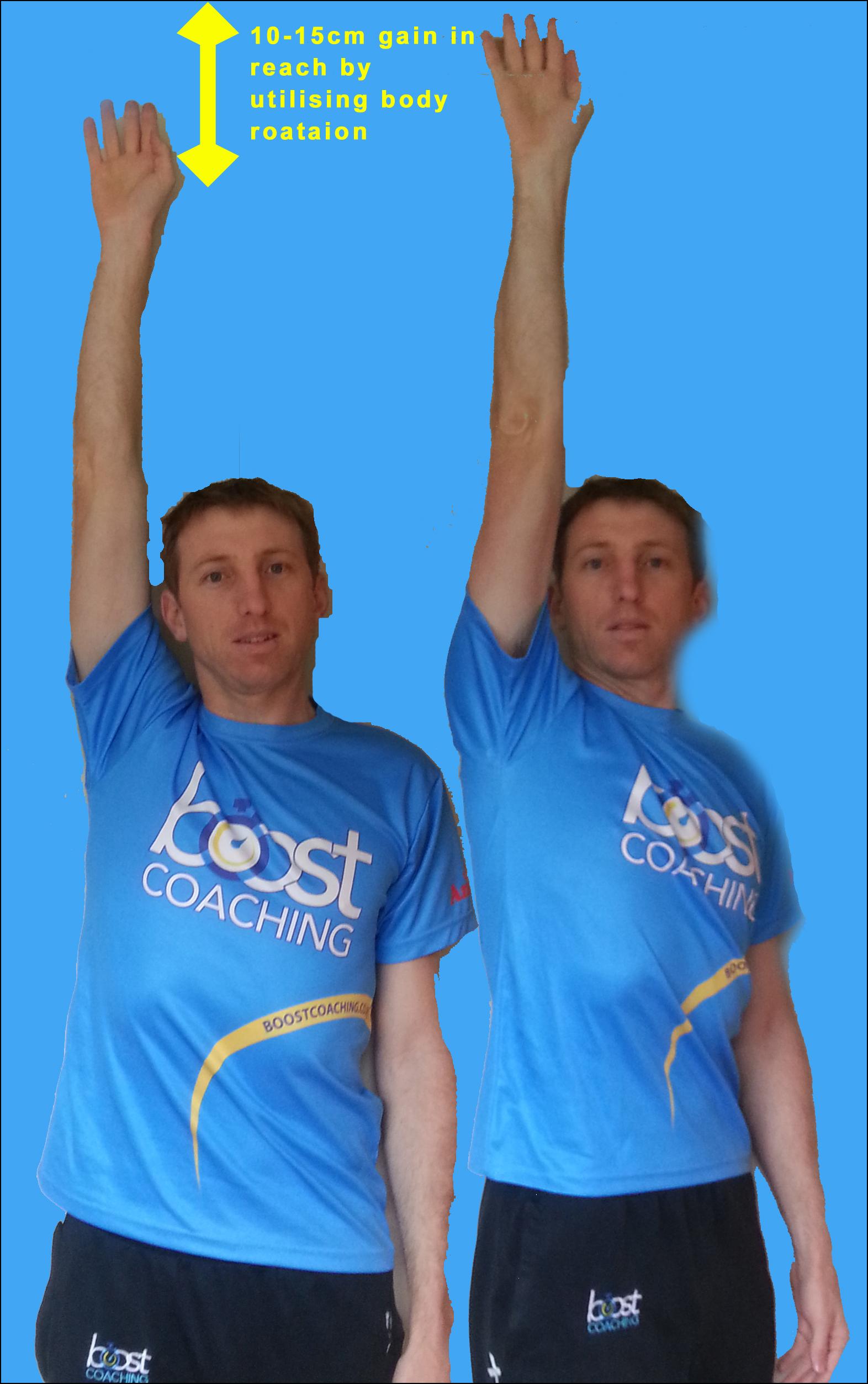 Body Rotation Reach V2.jpg