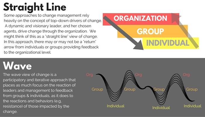 Wendy Hirsch's Infographics, Image Source:  Wendy Hirsch