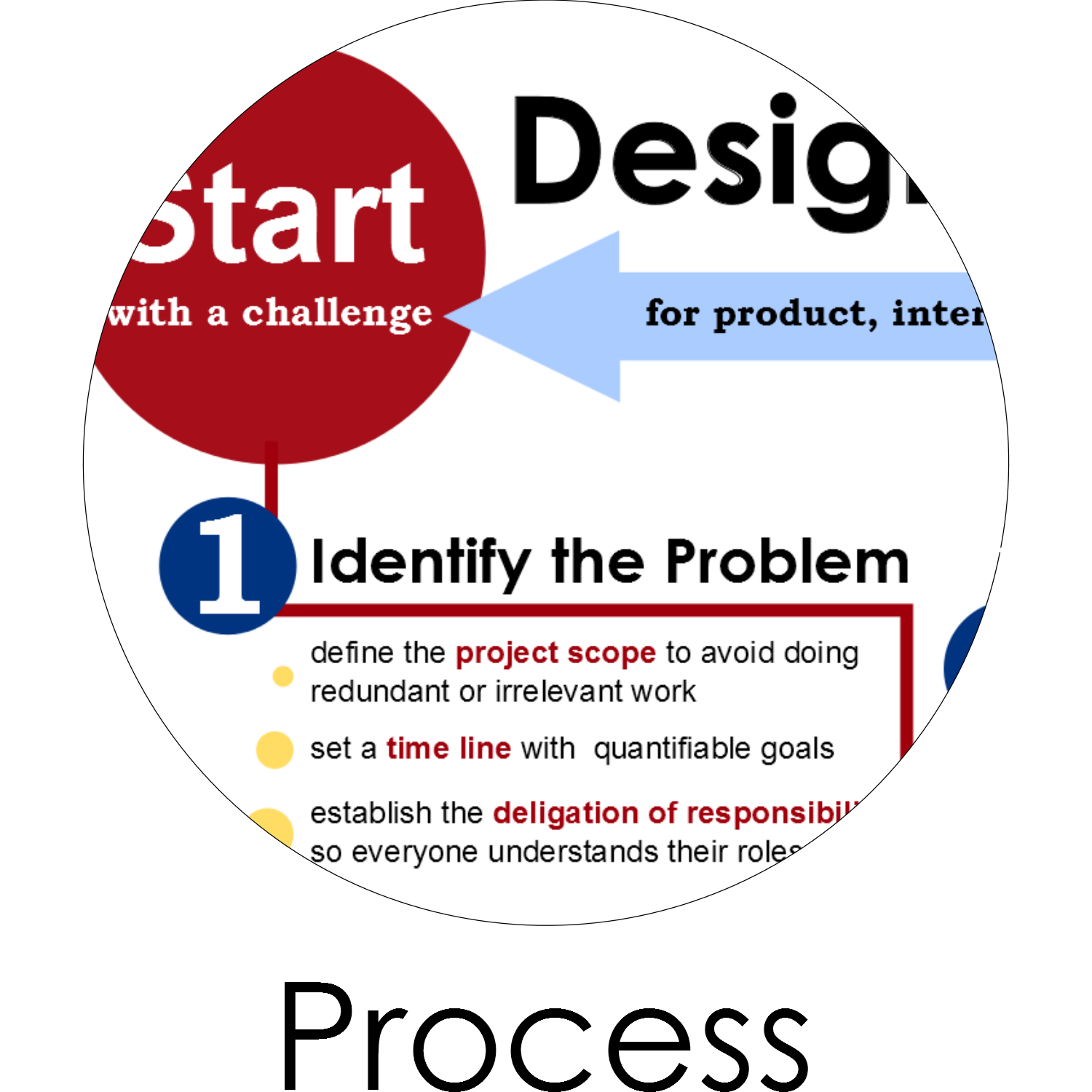 Process Icon.png