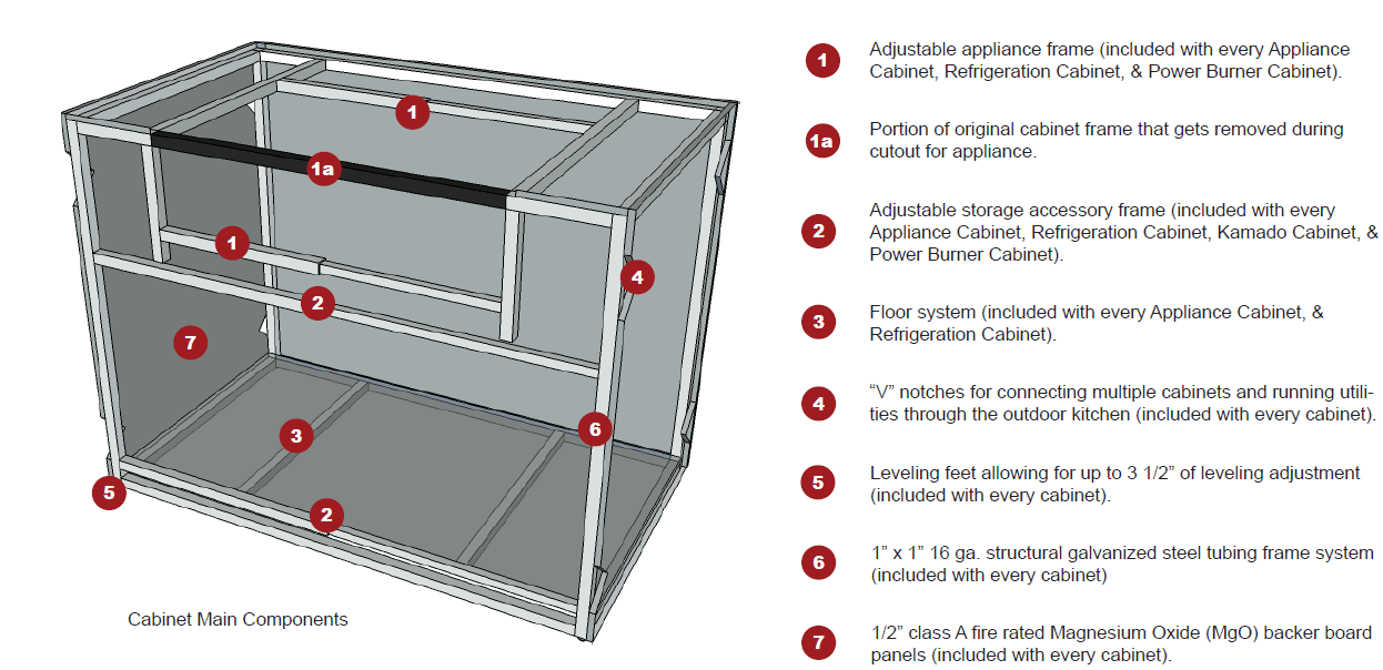 rtf systems main cabinet components see thru
