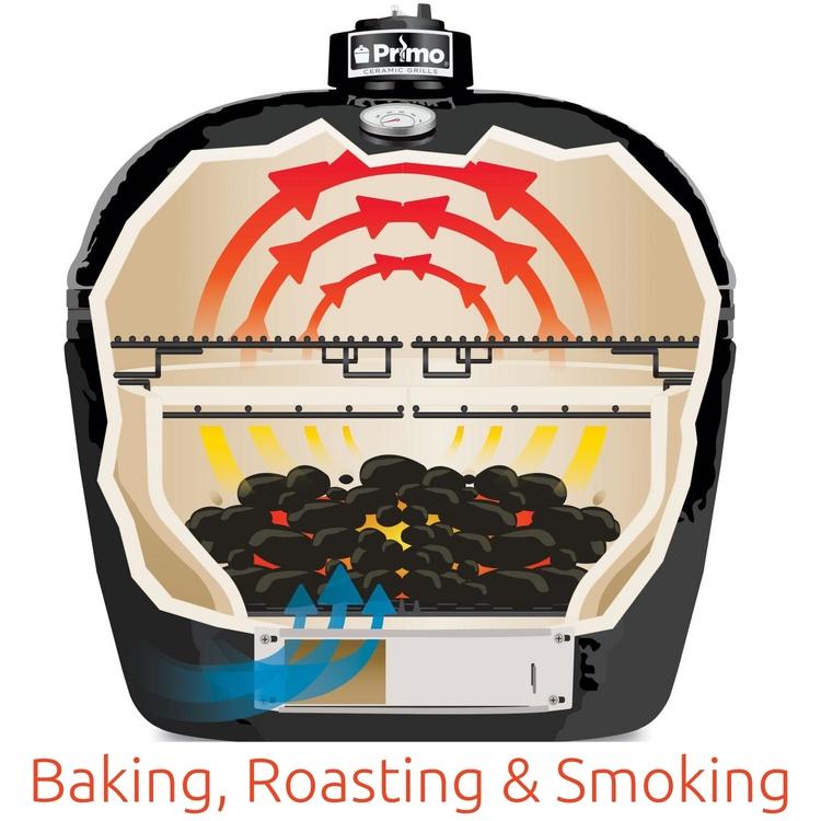 Primo Baking, ROasting and Smoking Diagram.jpg