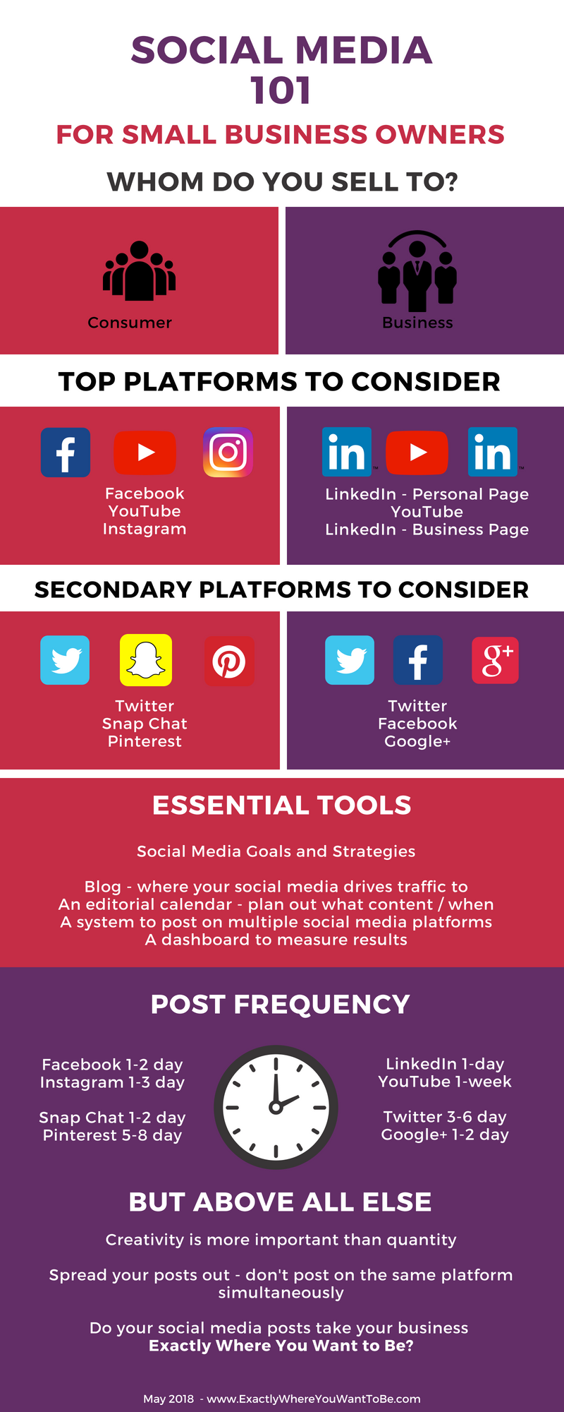socialmedia101.png