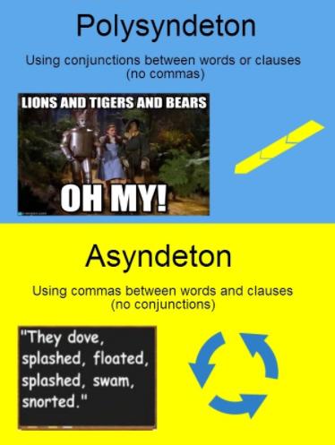 poly:asyndeton.png