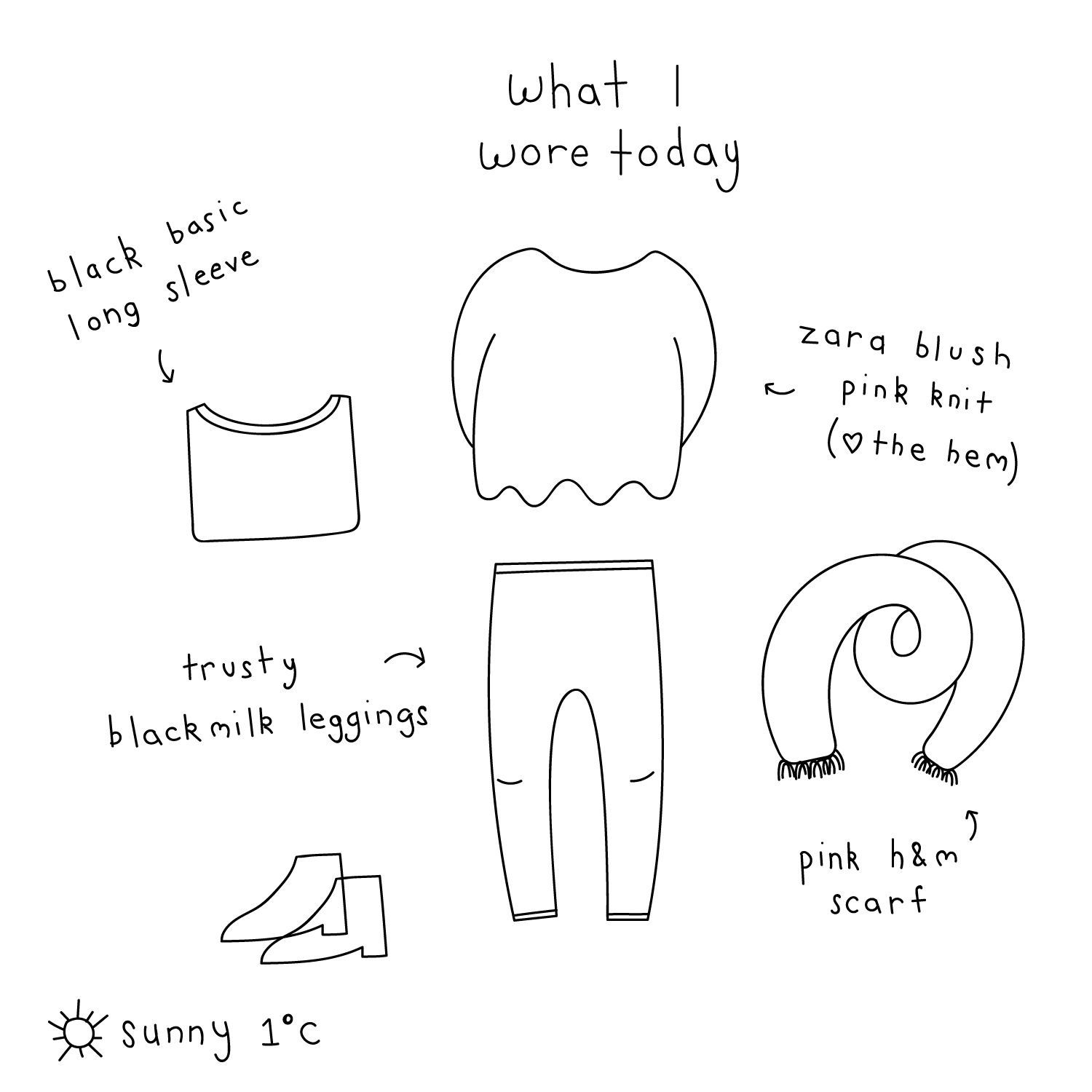 what-i-wore-illo.png