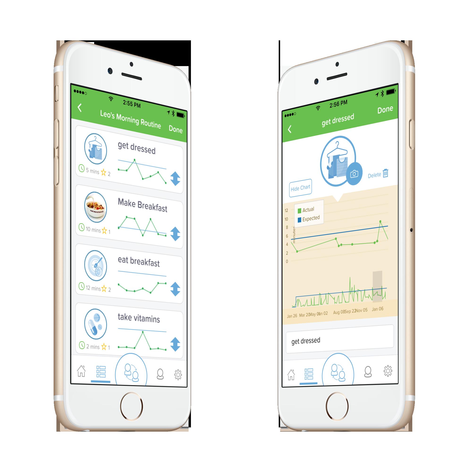 Brili Extra permet une comparaison entre le temps estimé et réel pour chaque tâche