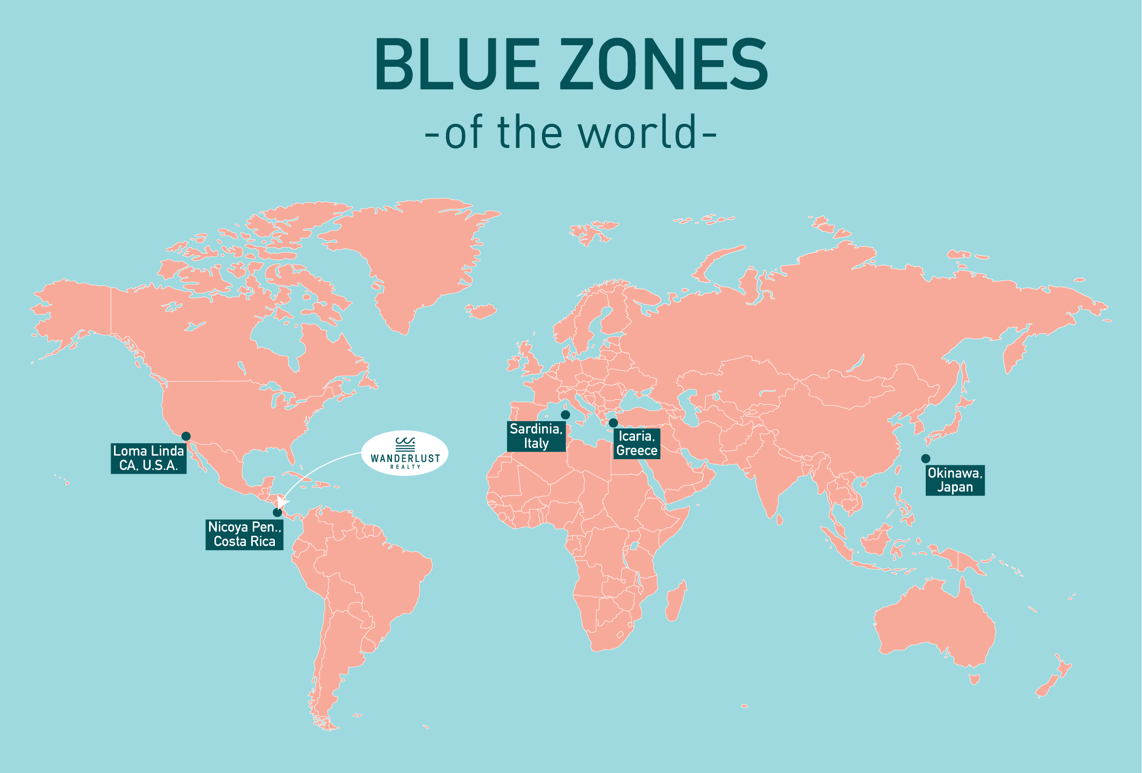 Life in the Blue Zone | Wanderlust Realty | Nosara Real