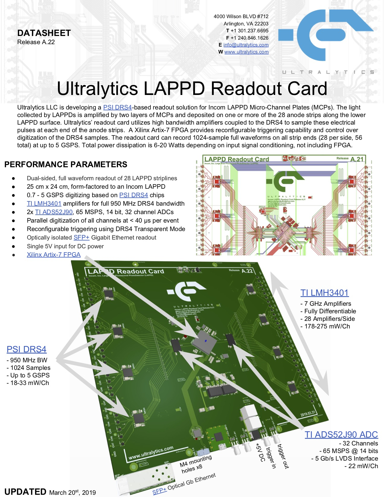 LAPPD CARD DATASHEET.  DOWNLOAD >