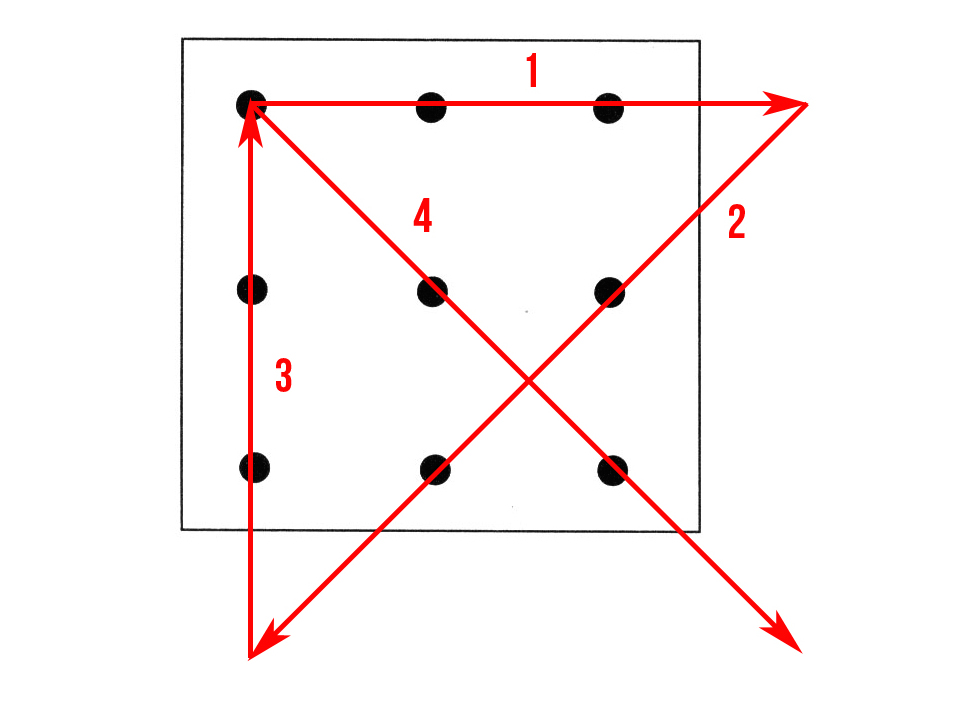 """Connectall 9 dots using four straight lines, without lifting your pen and without tracing the same line more than once. As you can see, """"out of the box thinking"""""""