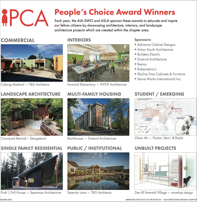 PCA Winners.png